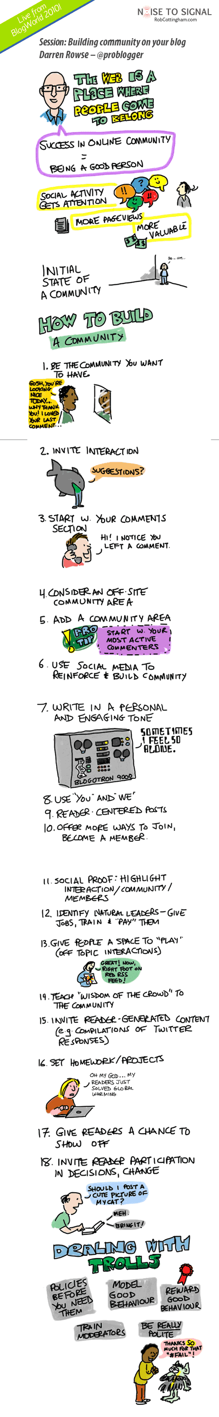 Graphic record of Darren Rowse's session on building community on your blog