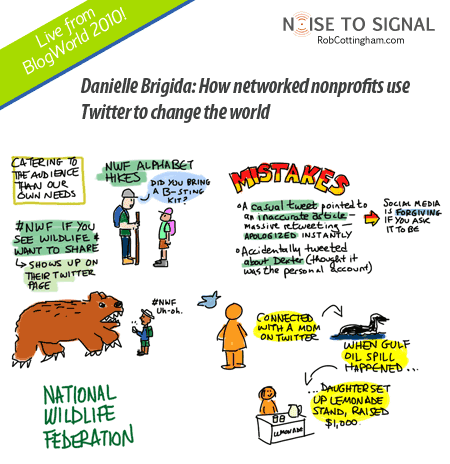 Graphic notes from Danielle Brigida's presentation at BlogWorld
