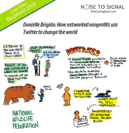 Graphic notes from Danielle Brigida's presentation at BlogWorld