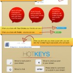 Google-Plus-Cheat-Sheet-Infographic