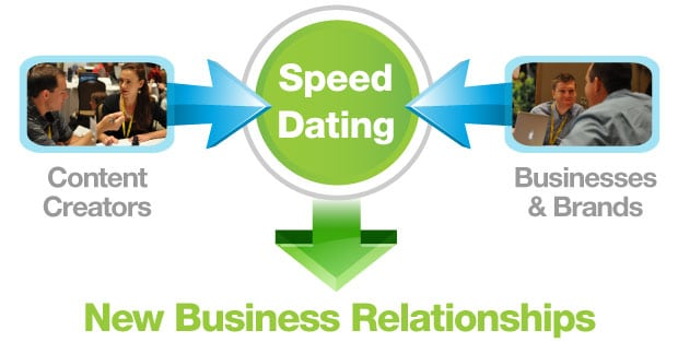 Speed dating business opportunity