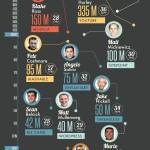 Entrepreneurs_CP4