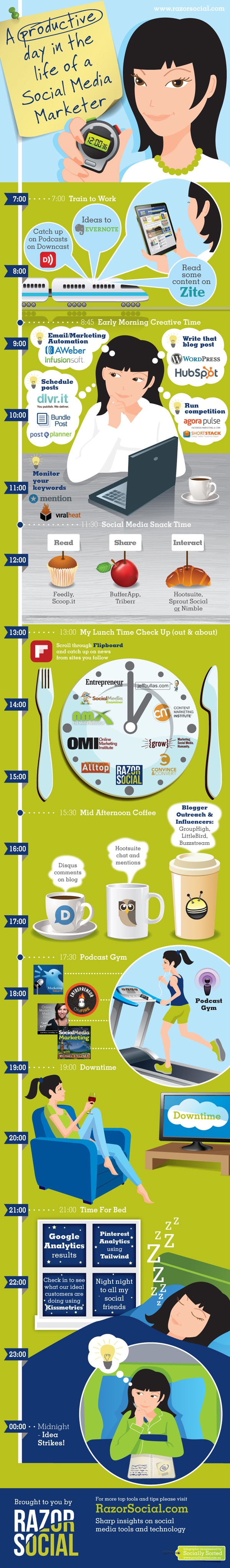 ADayInTheLife_Infographic_2_600_MED